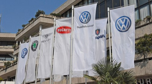 VW-Group