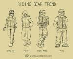 gear-dari-masa-ke-masa