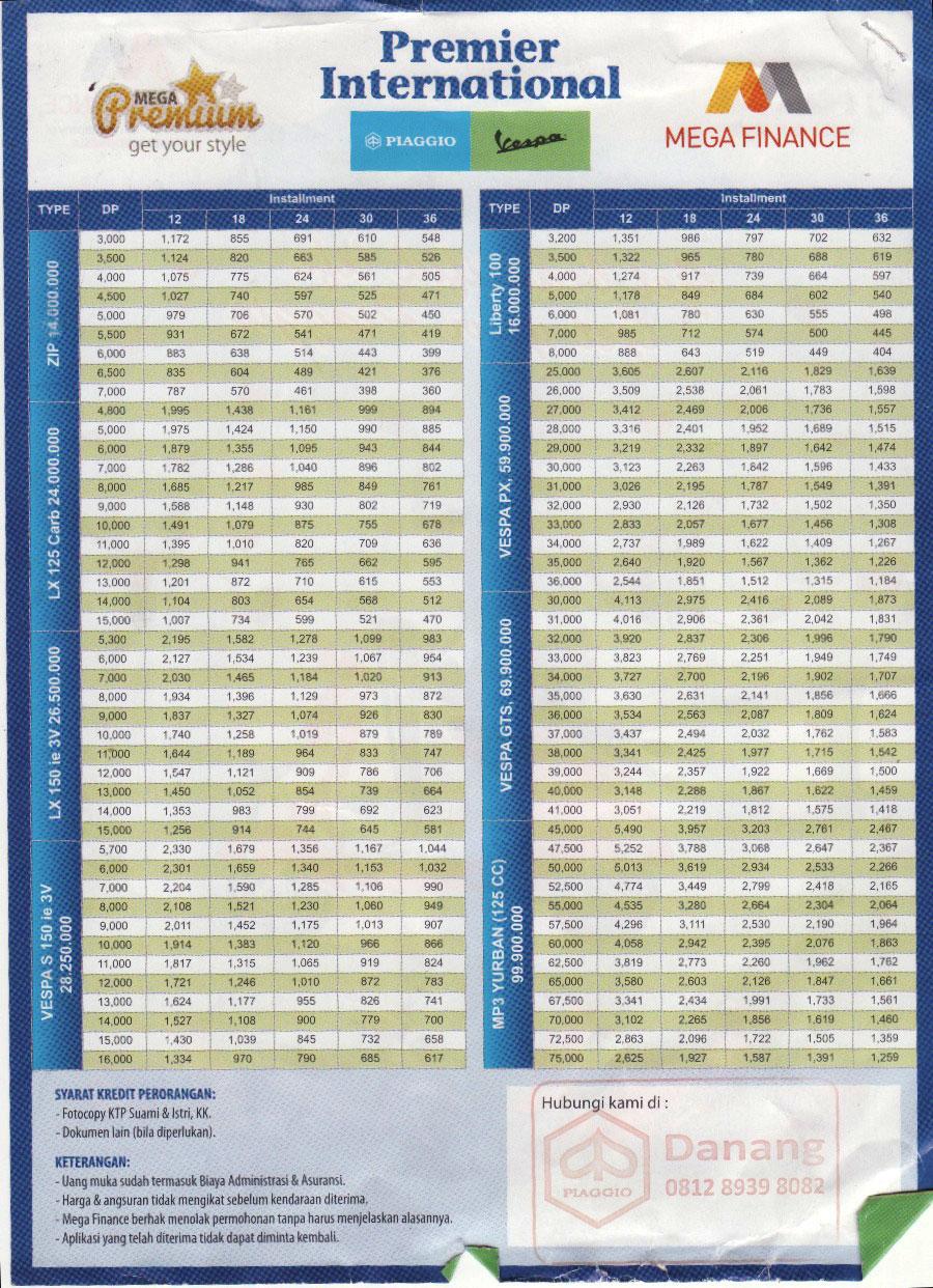 Daftar Cicilan Kredit Piaggio Vespa Di Jakarta Blognya Arantan