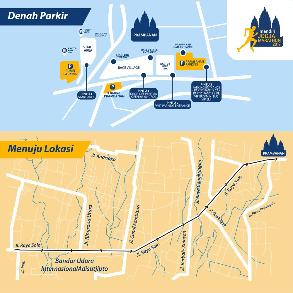 Mandiri Jogmar PARKING PLAN-01